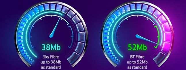 BT Infinity 1 Now Up To 52Mbps